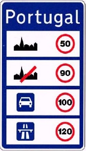 table of speed limits in Portugal